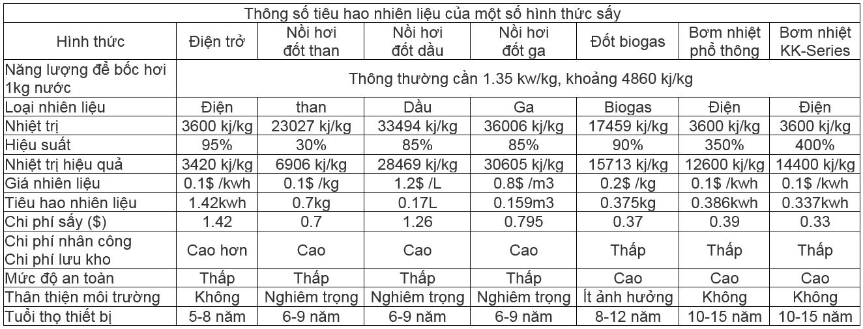 may-say-bom-nhiet-kep-kk-04-1